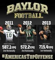 baylor offense